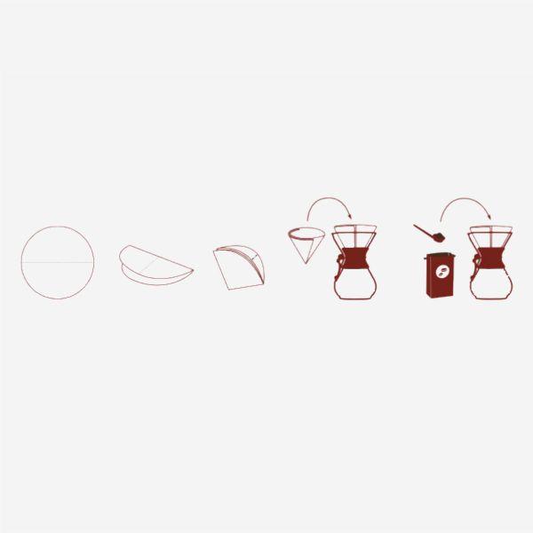 Chemexfilter 6-10 Tassen